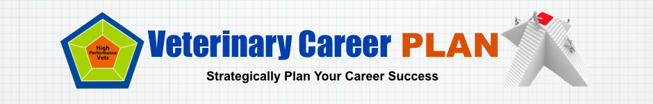 Veterinary Career Plan